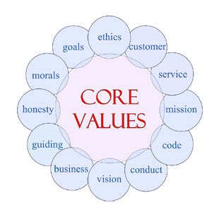 Core ValuesWEB